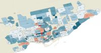 Toronto Home Sale Values