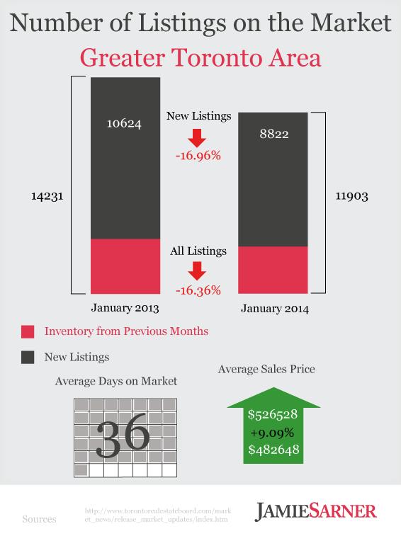 JS data2014 JANUARY 4