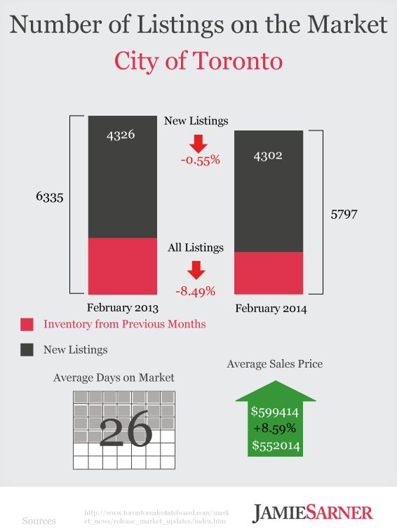 JS data2014 FEBRUARY 2