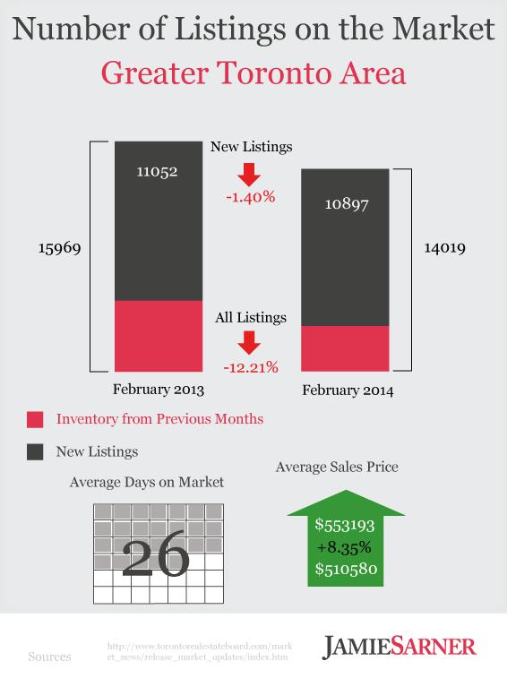 JS data2014 FEBRUARY 4