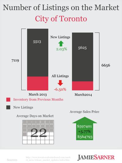 JS data2014 MARCH 2