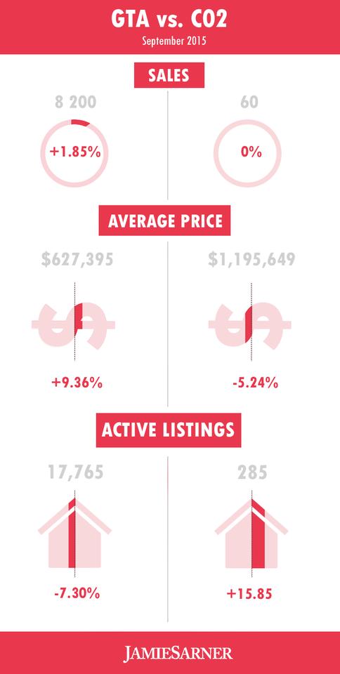 JS infographic September 2015