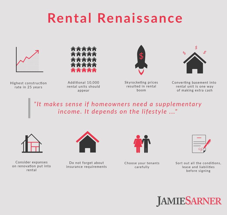 Rental Renaissance