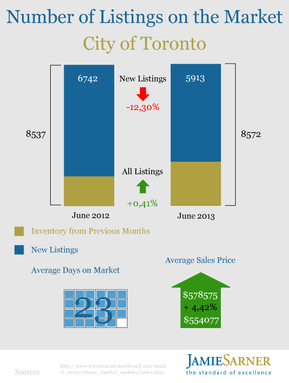 JS data2013 JUNE 2 1