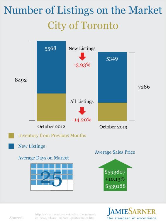 JS data2013 OCTOBER 2