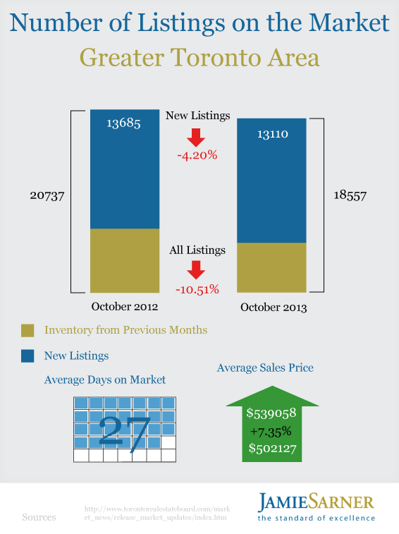 JS data2013 OCTOBER 4