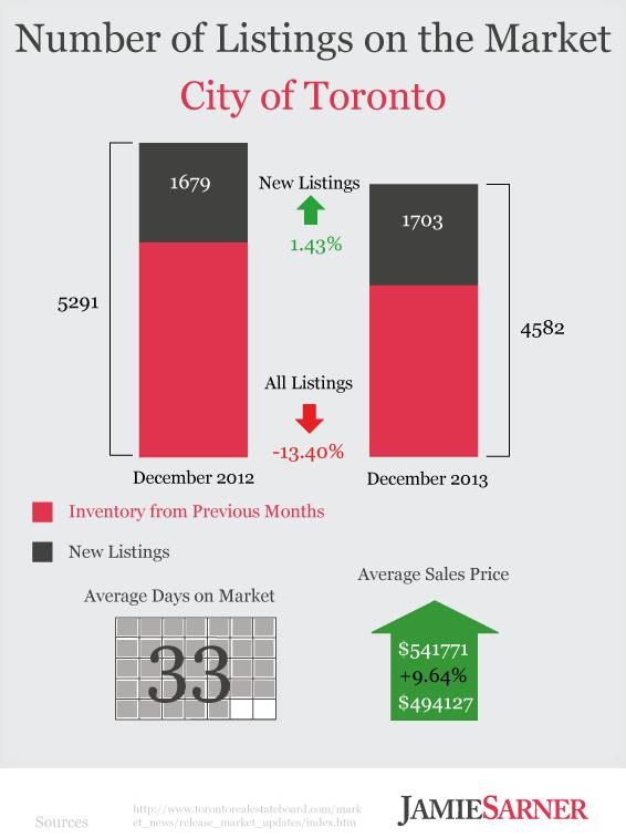 JS data2013 DECEMBER 2