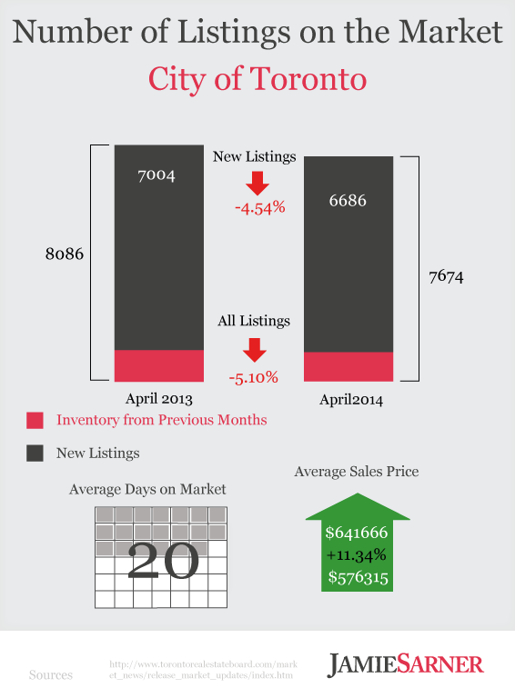 JS data2014 APRIL 2