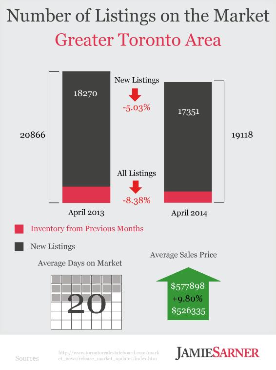 JS data2014 APRIL 4