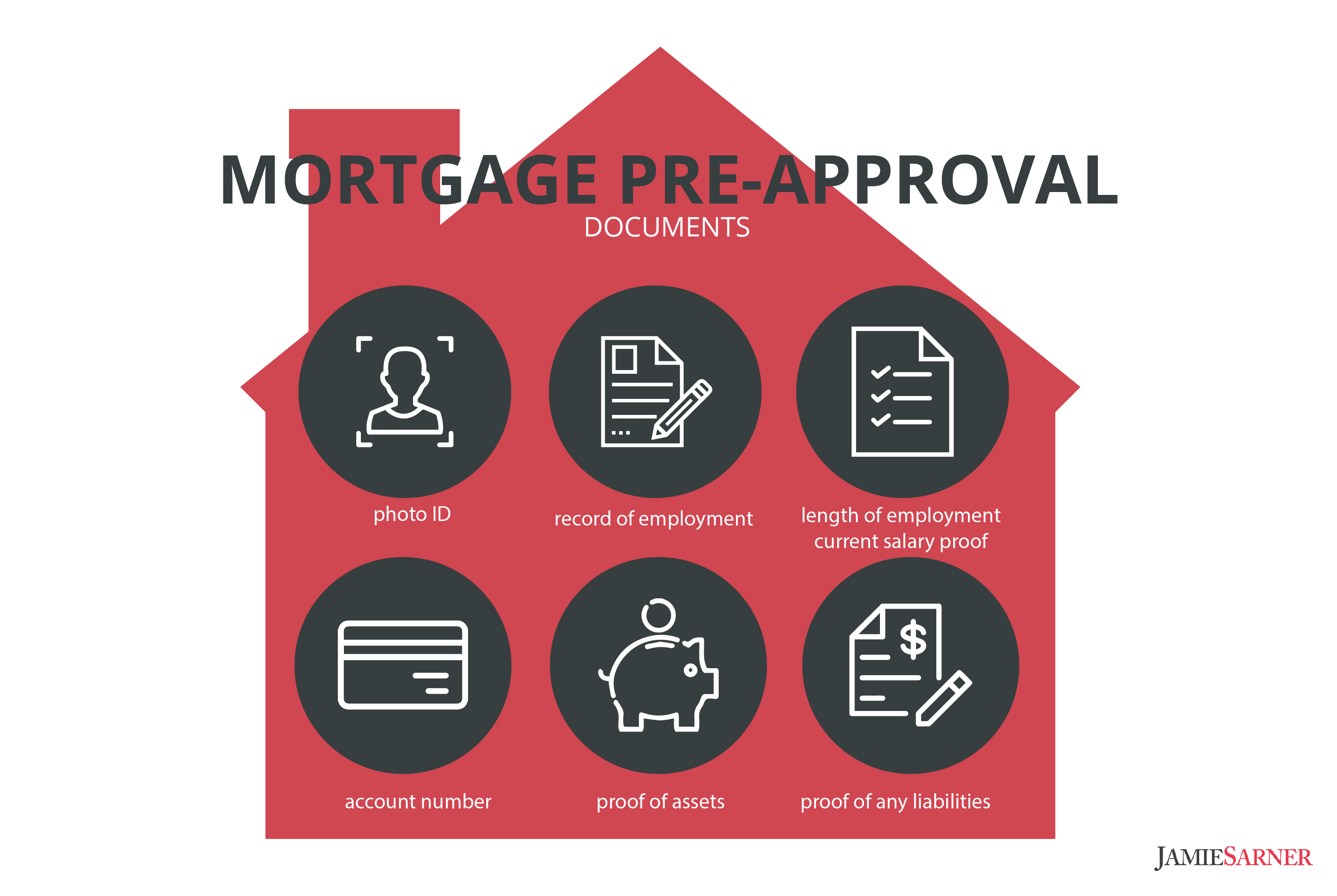 mortgage-condos-preapproval